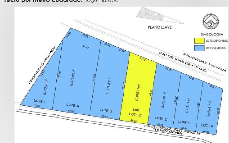 Foto de terreno habitacional en venta en 065iprolli, valle de san blas, garcía, nuevo león, 253050 no 03