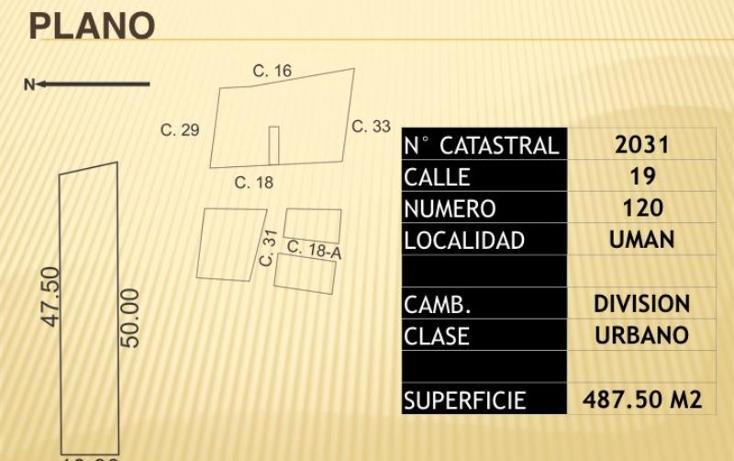 Foto de terreno habitacional en venta en  1, miguel hidalgo, umán, yucatán, 1937090 No. 06