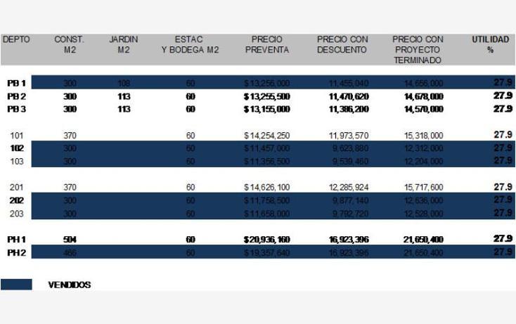 Foto de casa en venta en  100, florida, álvaro obregón, distrito federal, 397264 No. 21