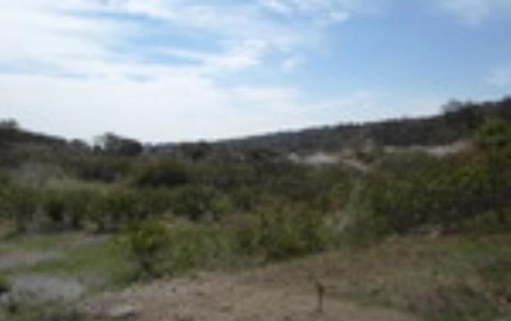 Foto de terreno habitacional en venta en  1000, bosques de santa anita, tlajomulco de zúñiga, jalisco, 1906688 No. 08
