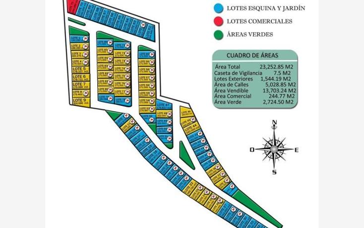 Foto de terreno habitacional en venta en  1302, san francisco acatepec, san andrés cholula, puebla, 1701728 No. 04