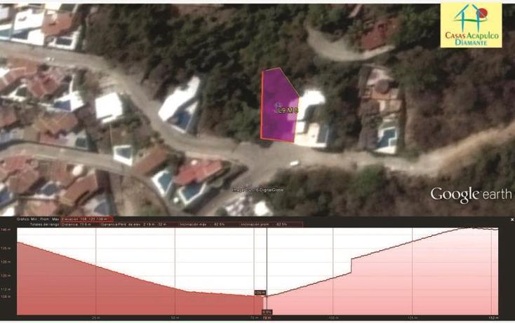 Foto de terreno habitacional en venta en  15, joyas de brisamar, acapulco de juárez, guerrero, 1998942 No. 03