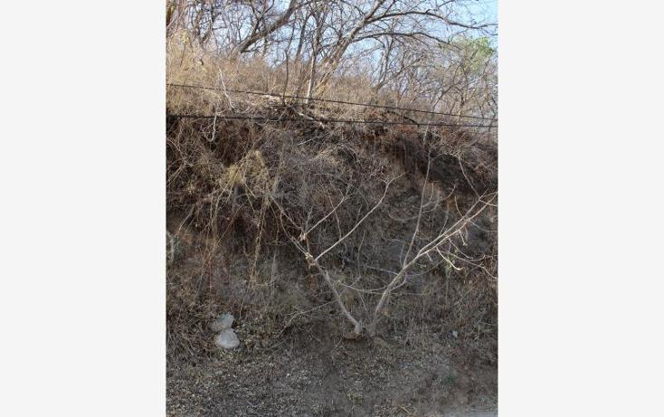 Foto de terreno habitacional en venta en  28manzana 5, las cañadas, zapopan, jalisco, 1987288 No. 09