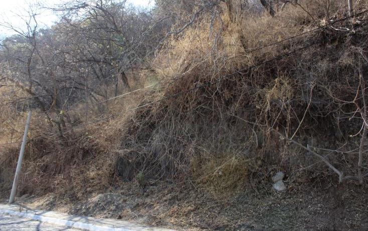 Foto de terreno habitacional en venta en  28manzana 5, las cañadas, zapopan, jalisco, 1987288 No. 10
