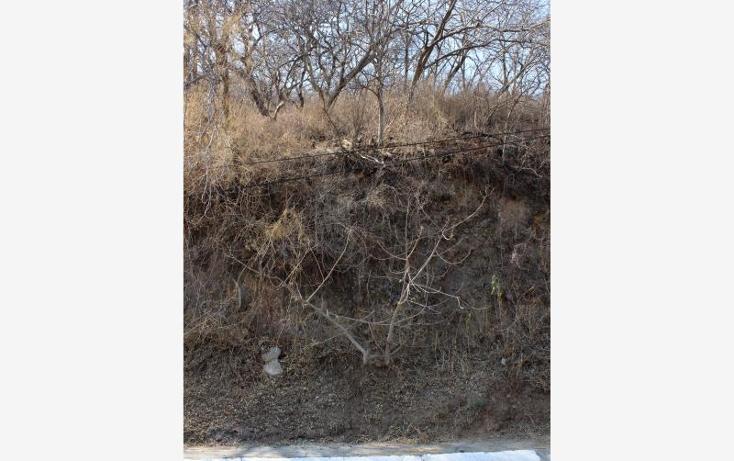 Foto de terreno habitacional en venta en  28manzana 5, las cañadas, zapopan, jalisco, 1987288 No. 12