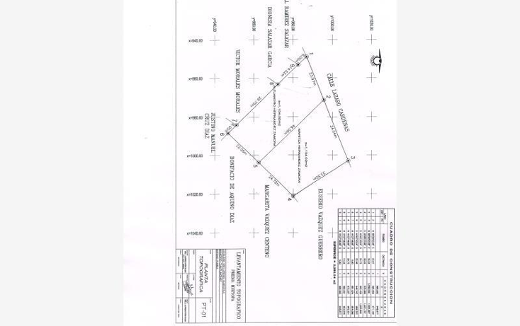 Foto de terreno habitacional en venta en  3, rinc?n de san lorenzo, cuautlancingo, puebla, 1676190 No. 01