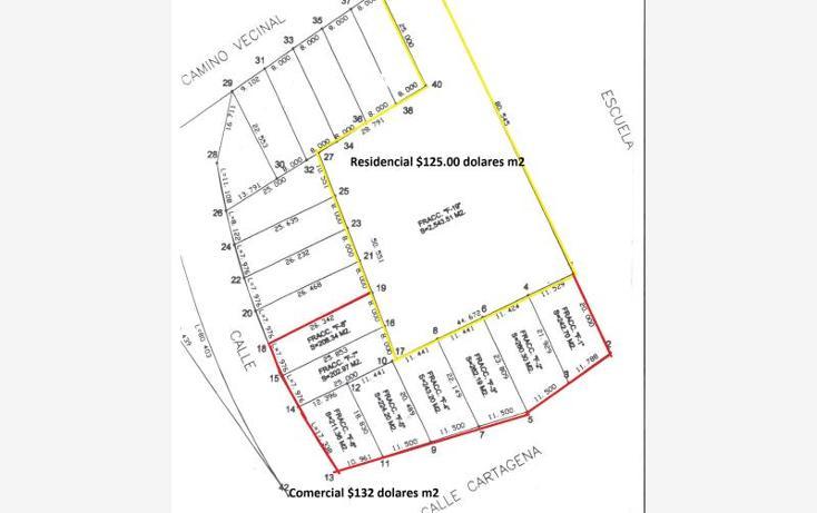Foto de terreno habitacional en venta en  34, libramiento (zona ao), tijuana, baja california, 792645 No. 04
