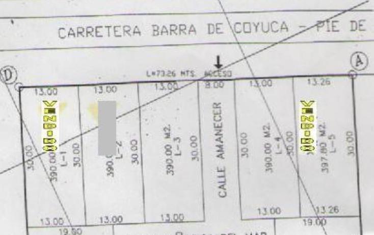 Foto de terreno habitacional en venta en carretera barra de coyuca 4, pie de la cuesta, acapulco de juárez, guerrero, 2656005 No. 08
