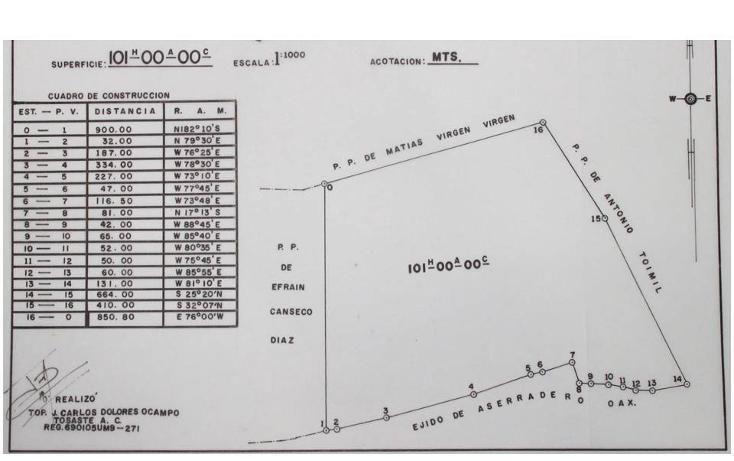 Foto de terreno comercial en venta en  , acatlan de perez figueroa, acatl?n de p?rez figueroa, oaxaca, 1571898 No. 01
