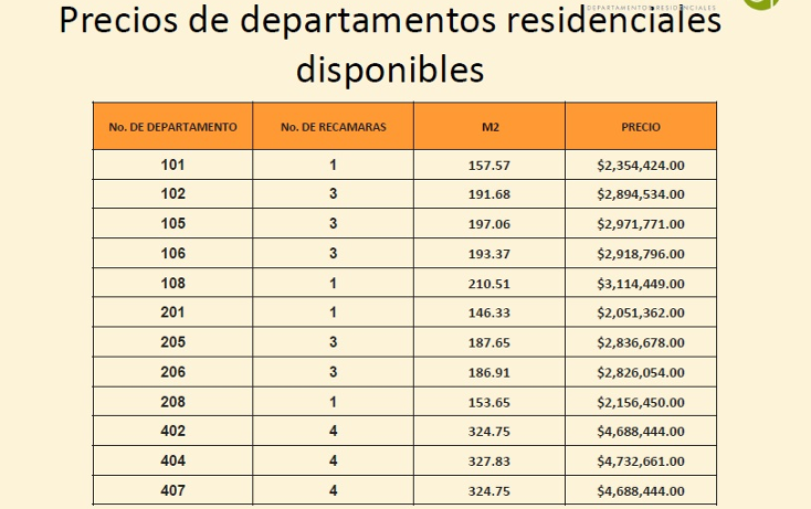 Foto de departamento en venta en  , algarrobos desarrollo residencial, m?rida, yucat?n, 1200469 No. 06