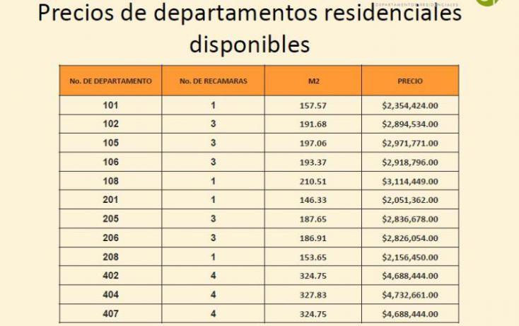 Foto de departamento en venta en, algarrobos desarrollo residencial, mérida, yucatán, 1766702 no 06