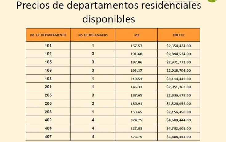 Foto de departamento en venta en  , algarrobos desarrollo residencial, m?rida, yucat?n, 1766702 No. 06