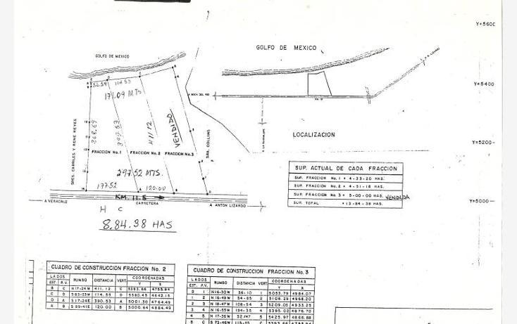 Foto de terreno comercial en venta en  , anton lizardo, alvarado, veracruz de ignacio de la llave, 1321393 No. 01