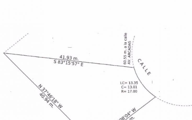 Foto de terreno habitacional en venta en, arcadas, chihuahua, chihuahua, 925955 no 04