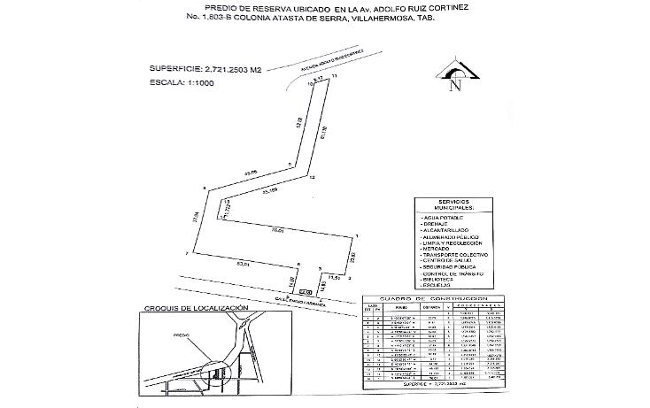Foto de terreno comercial en venta en  , atasta, centro, tabasco, 1118529 No. 01