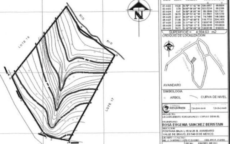 Foto de terreno habitacional en venta en, avándaro, valle de bravo, estado de méxico, 1135429 no 06