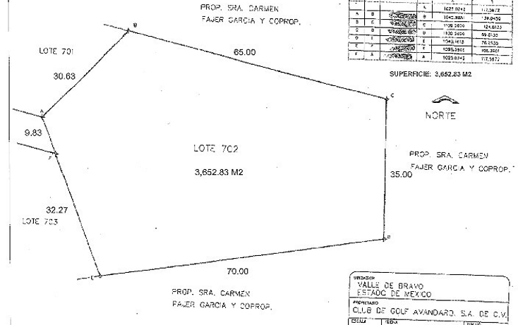 Foto de terreno habitacional en venta en  , av?ndaro, valle de bravo, m?xico, 1481517 No. 09