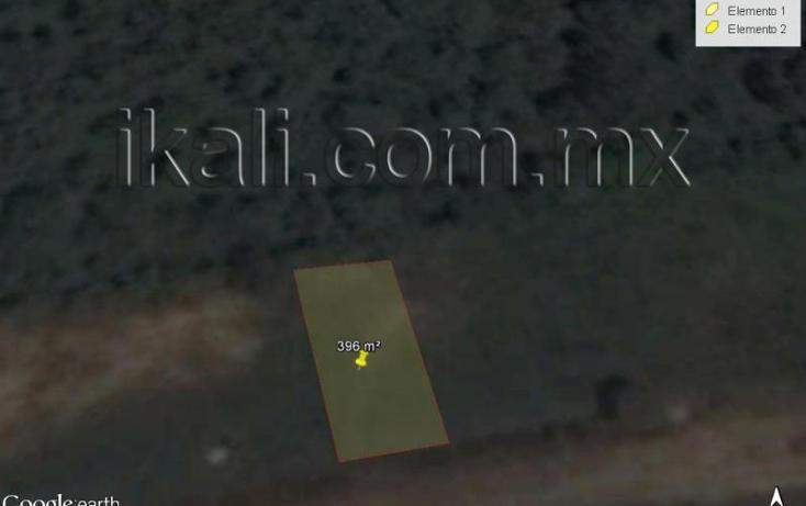 Foto de terreno habitacional en venta en s/n , banderas, tuxpan, veracruz de ignacio de la llave, 582260 No. 13