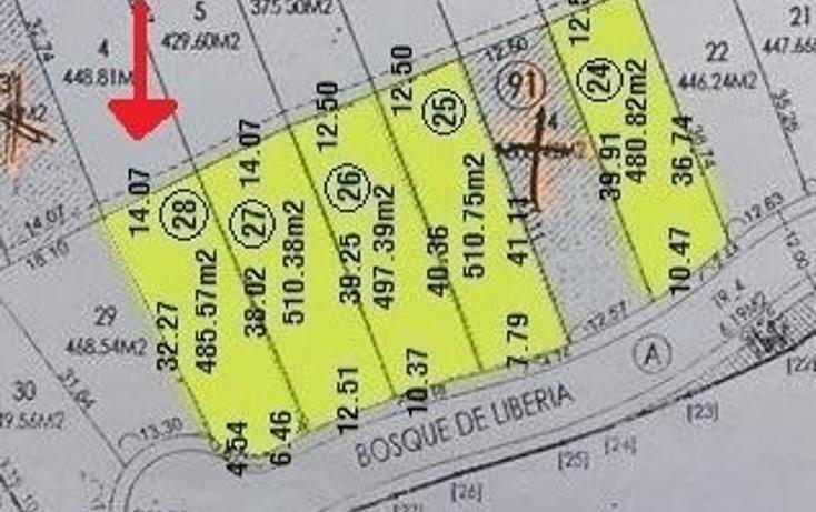 Foto de terreno habitacional en venta en  , bosque residencial, santiago, nuevo le?n, 1171729 No. 03