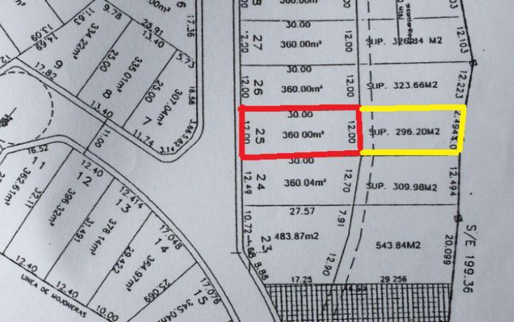 Foto de terreno habitacional en venta en, bugambilias, zapopan, jalisco, 1194579 no 08
