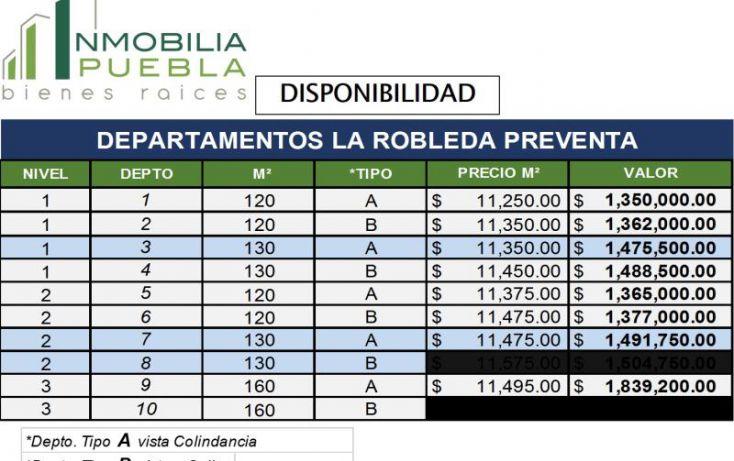 Foto de departamento en venta en camino real a tlacalancingo, ángeles de morillotla, san andrés cholula, puebla, 1900086 no 05
