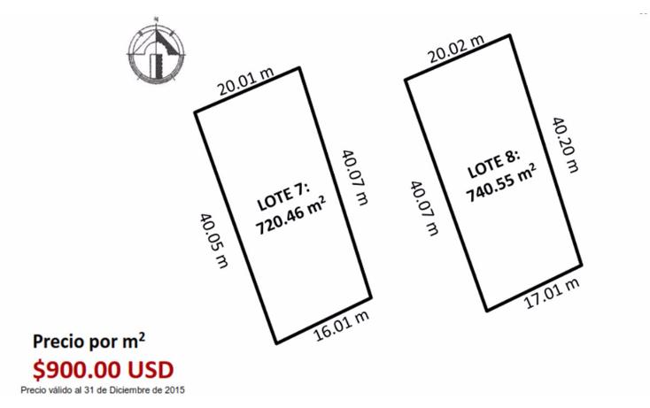 Foto de terreno habitacional en venta en  , cancún centro, benito juárez, quintana roo, 1521394 No. 01