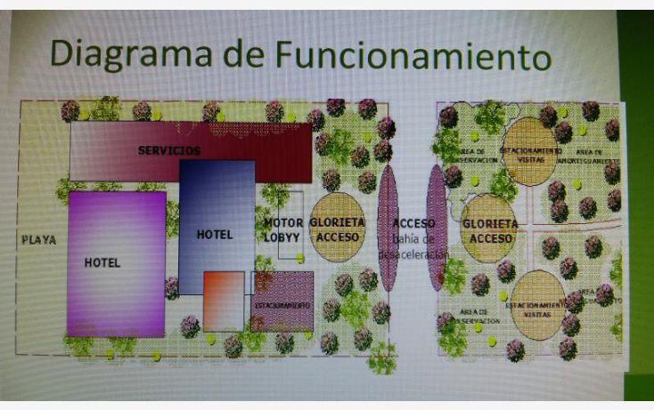 Foto de terreno habitacional en venta en carretera ciudad del carmenchampotón 114, champotón centro, champotón, campeche, 1541418 no 03