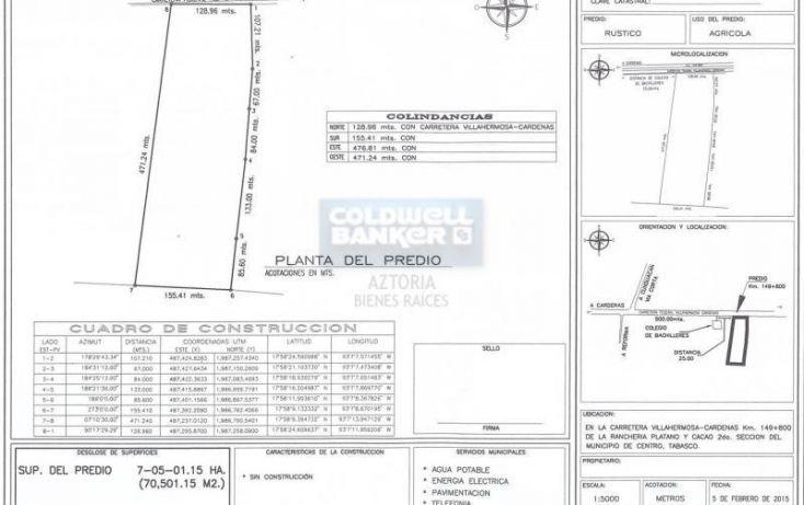 Foto de terreno habitacional en venta en carretera crdenas villahermosa, plátano y cacao 2a secc, centro, tabasco, 1618508 no 08