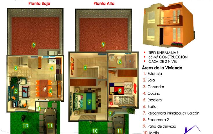 Foto de casa en venta en  , centro, pachuca de soto, hidalgo, 1529934 No. 15