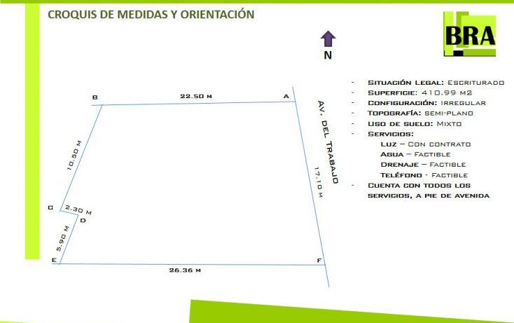 Foto de terreno comercial en renta en, centro, tlaxcoapan, hidalgo, 1693728 no 05