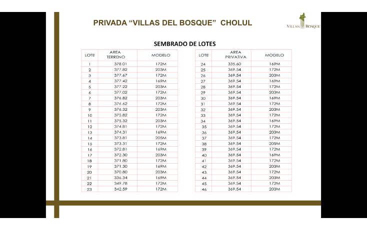 Foto de casa en venta en  , cholul, mérida, yucatán, 1282195 No. 15