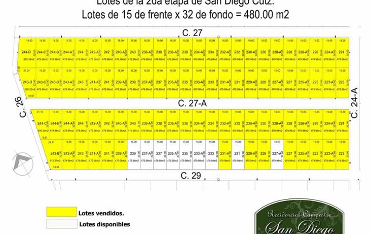 Foto de terreno habitacional en venta en  , conkal, conkal, yucatán, 1070469 No. 01
