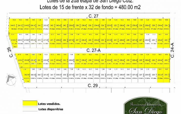 Foto de terreno habitacional en venta en, conkal, conkal, yucatán, 1073495 no 01