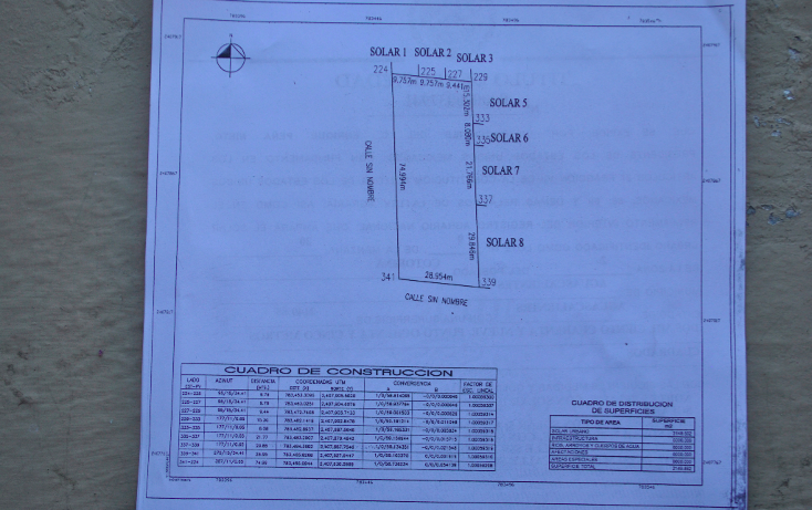 Foto de terreno comercial en venta en  , coyotes sur, aguascalientes, aguascalientes, 1181307 No. 01