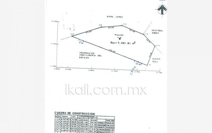 Foto de terreno habitacional en venta en de los abedules, campo real, tuxpan, veracruz, 1711238 no 12