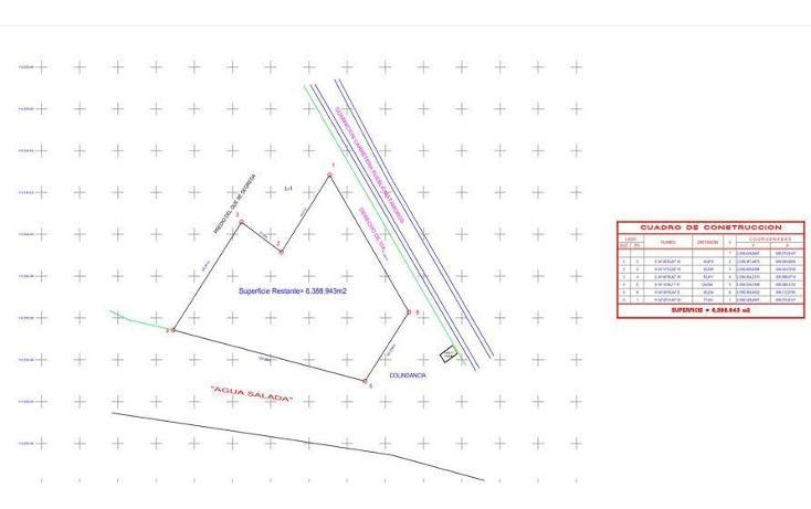 Foto de terreno habitacional en venta en  , del empleado, izúcar de matamoros, puebla, 2030123 No. 04