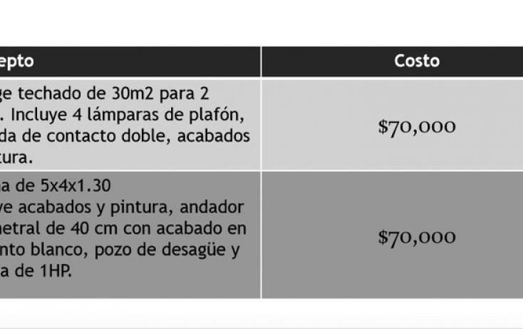 Foto de casa en venta en, dzitya, mérida, yucatán, 878365 no 16