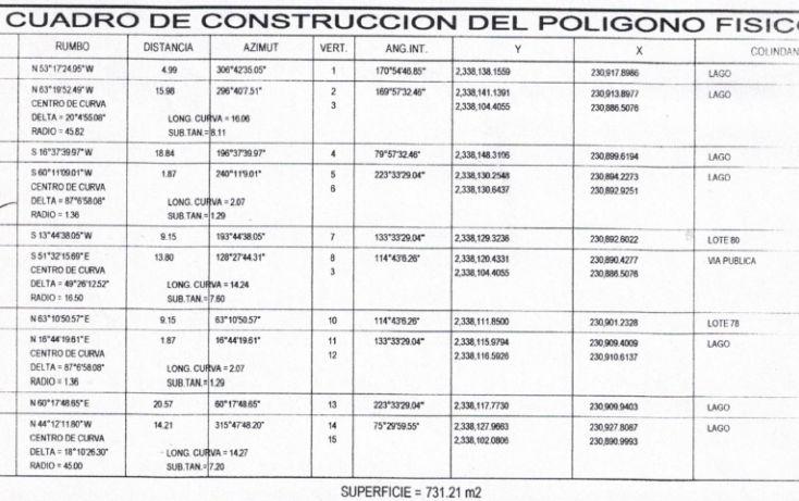 Foto de terreno habitacional en venta en, ejido de chuburna, mérida, yucatán, 1177061 no 03