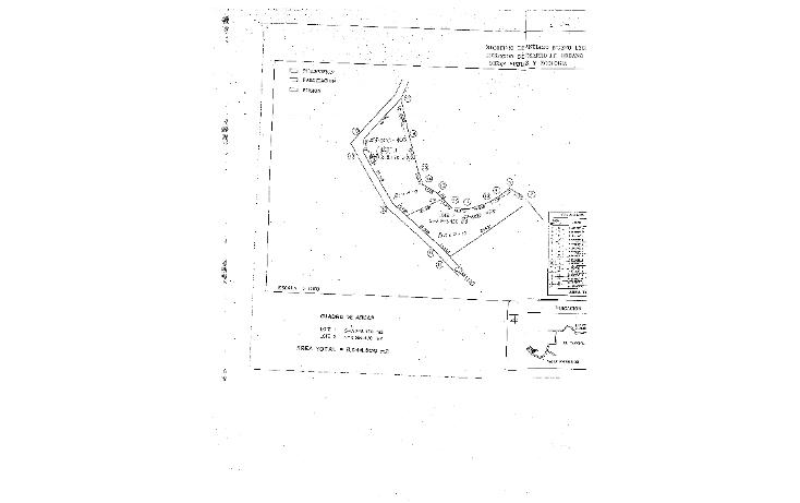 Foto de terreno habitacional en venta en  , el barrial, santiago, nuevo león, 1043049 No. 03