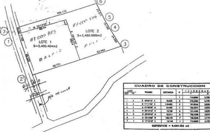 Foto de terreno habitacional en venta en  , el barrial, santiago, nuevo león, 1434921 No. 03