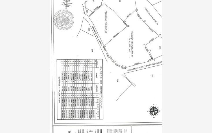 Foto de terreno industrial en venta en  , el colomo, manzanillo, colima, 761675 No. 01