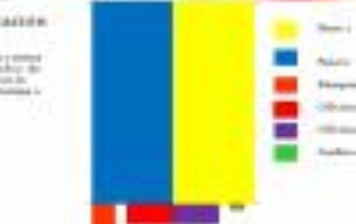 Foto de terreno industrial en venta en  , el colorado, el marqués, querétaro, 1535130 No. 03