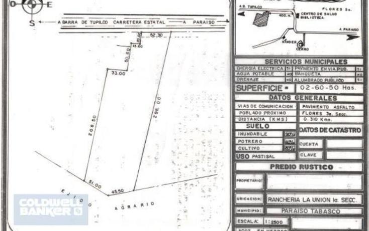 Foto de terreno comercial en venta en  , el limoncito, paraíso, tabasco, 1986318 No. 01