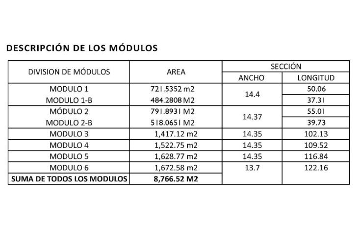Foto de bodega en renta en, el roble, mérida, yucatán, 2006186 no 04