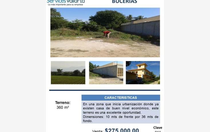 Foto de terreno habitacional en venta en estaciones 600, bucer?as centro, bah?a de banderas, nayarit, 415886 No. 11