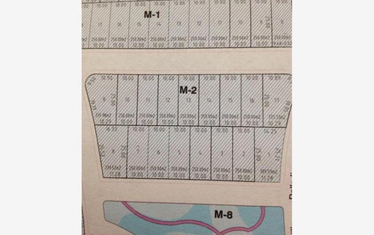 Foto de terreno habitacional en venta en  , fraccionamiento villas del renacimiento, torre?n, coahuila de zaragoza, 399701 No. 10