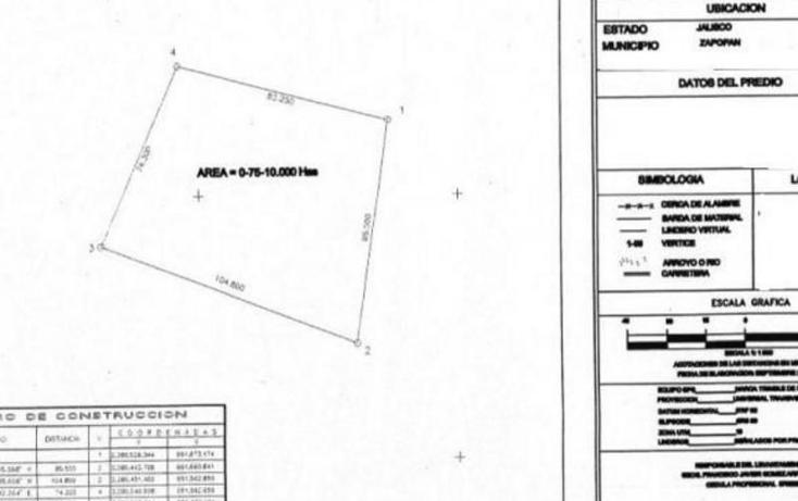 Foto de terreno habitacional en venta en  , francisco sarabia, zapopan, jalisco, 1337271 No. 01