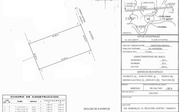 Foto de terreno comercial en venta en  , gonzalez 1a secc, centro, tabasco, 1256721 No. 06