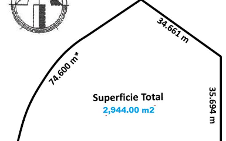 Foto de terreno comercial en venta en  , jardines de banampak, benito juárez, quintana roo, 1085325 No. 01