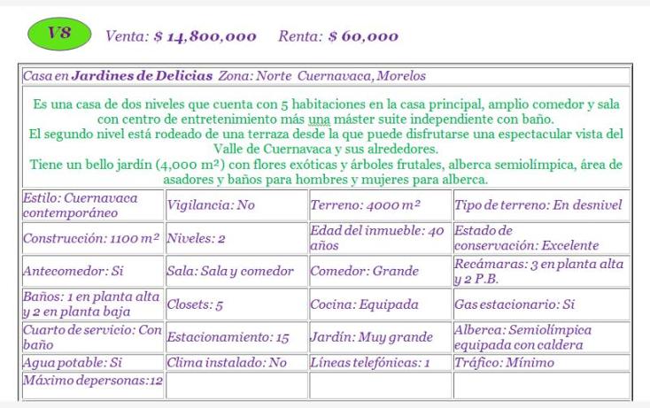 Foto de casa en venta en  -, jardines de delicias, cuernavaca, morelos, 752171 No. 02